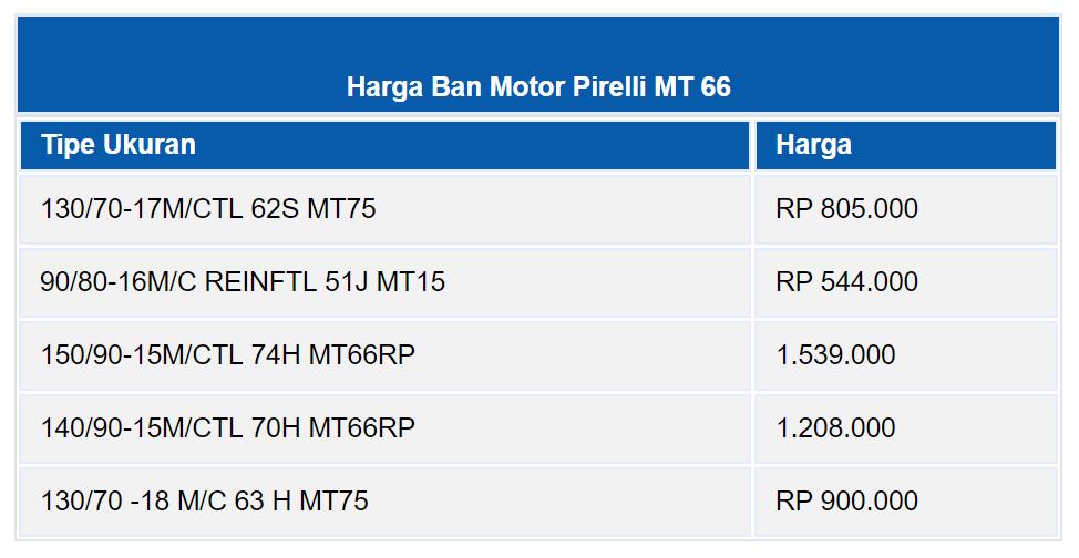 Pirelli MT 66